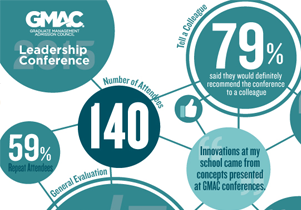 Leadership Conference Infographic