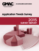 2015  Application Trends cover, small