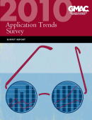 2010 Application Trends Survey