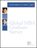 2005 Global MBA Graduate Survey Executive Summary Image
