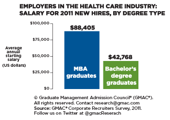 GM News April 2012 Health Care Industry