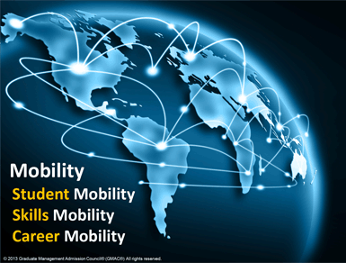 Mobility graphic