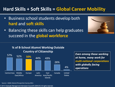 Soft skills career mobility graphic