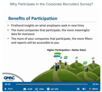 Video: Benefits of Participation