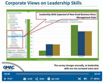 Video: Corporate Views on Leadership