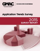 GMAC Application Trends