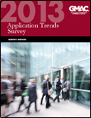 2013 Application Trends Survey Report Cover