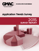 2015 Application Trends cover, large