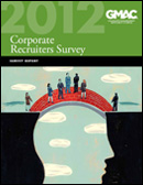 2012 Corporate Recuiters Survey Report Cover