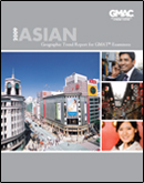 TY2009 Asian Geographic Trend Report