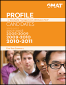Profile of GMAT Candidates 2011 Cover