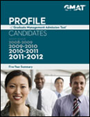 2012 Profile of GMAT Candidates Cover