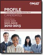 2013 Profile of GMAT Candidates Cover