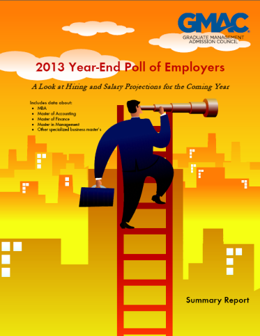 Employer Poll cover image