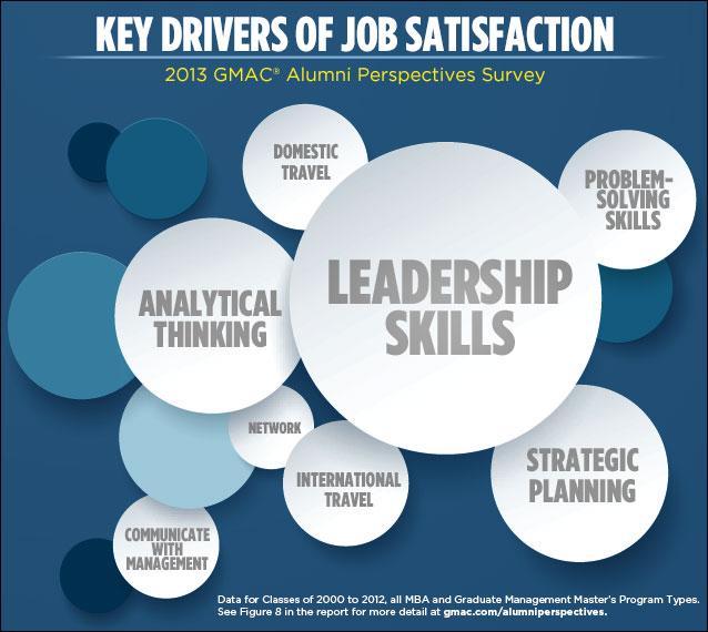 the benefits of higher job satisfaction Benefits of job rotation helps managers explore the hidden talent: job rotation is designed to expose employees to a wider range of operations in order to assist managers in exploring their hidden talent.