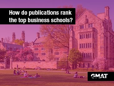 Rankings Guide on mba.com
