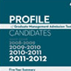Profile of a GMAT Candidate